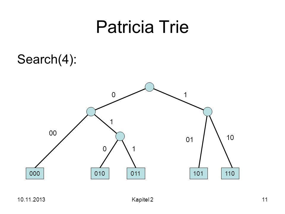 Patricia Trie Search(4): 1 1 00 10 01 1 000 010 011 101 110 25.03.2017