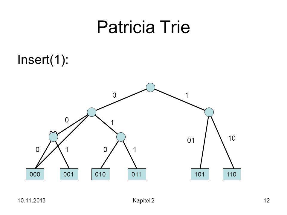 Patricia Trie Insert(1): 1 1 00 10 01 1 1 000 001 010 011 101 110