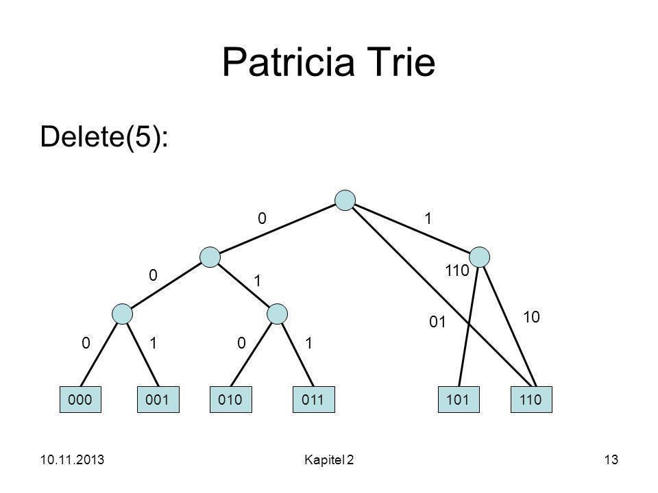 Patricia Trie Delete(5): 1 110 1 10 01 1 1 000 001 010 011 101 110