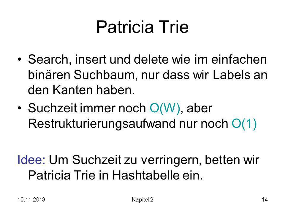 Patricia Trie Search, insert und delete wie im einfachen binären Suchbaum, nur dass wir Labels an den Kanten haben.