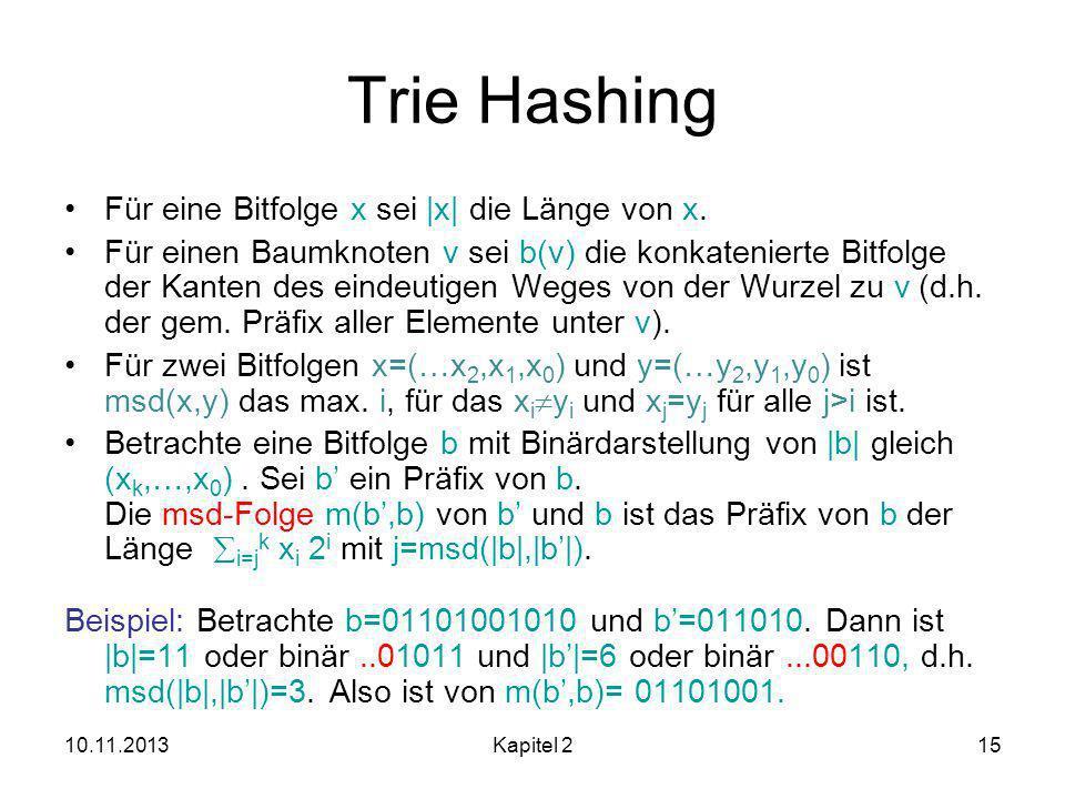 Trie Hashing Für eine Bitfolge x sei |x| die Länge von x.