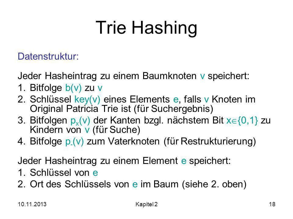 Trie Hashing Datenstruktur: