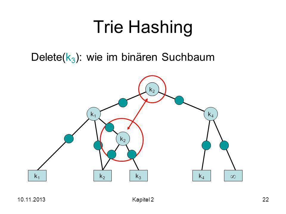 Trie Hashing Delete(k3): wie im binären Suchbaum  k2 k3 k1 k4 k2 k1