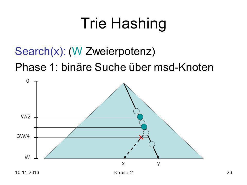 Trie Hashing Search(x): (W Zweierpotenz)