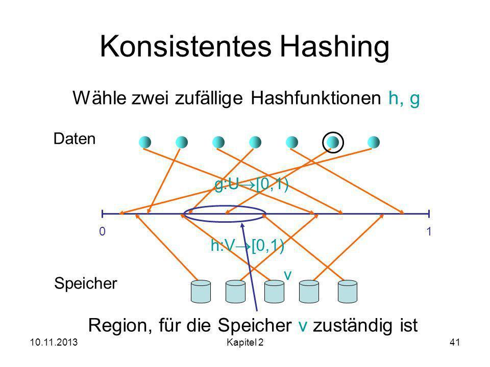 Konsistentes Hashing Wähle zwei zufällige Hashfunktionen h, g