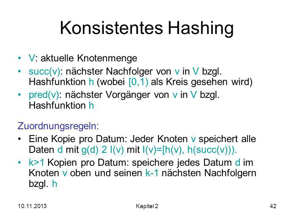 Konsistentes Hashing V: aktuelle Knotenmenge