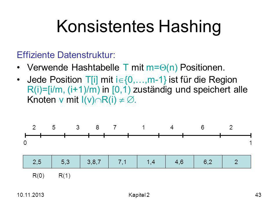 Konsistentes Hashing Effiziente Datenstruktur: