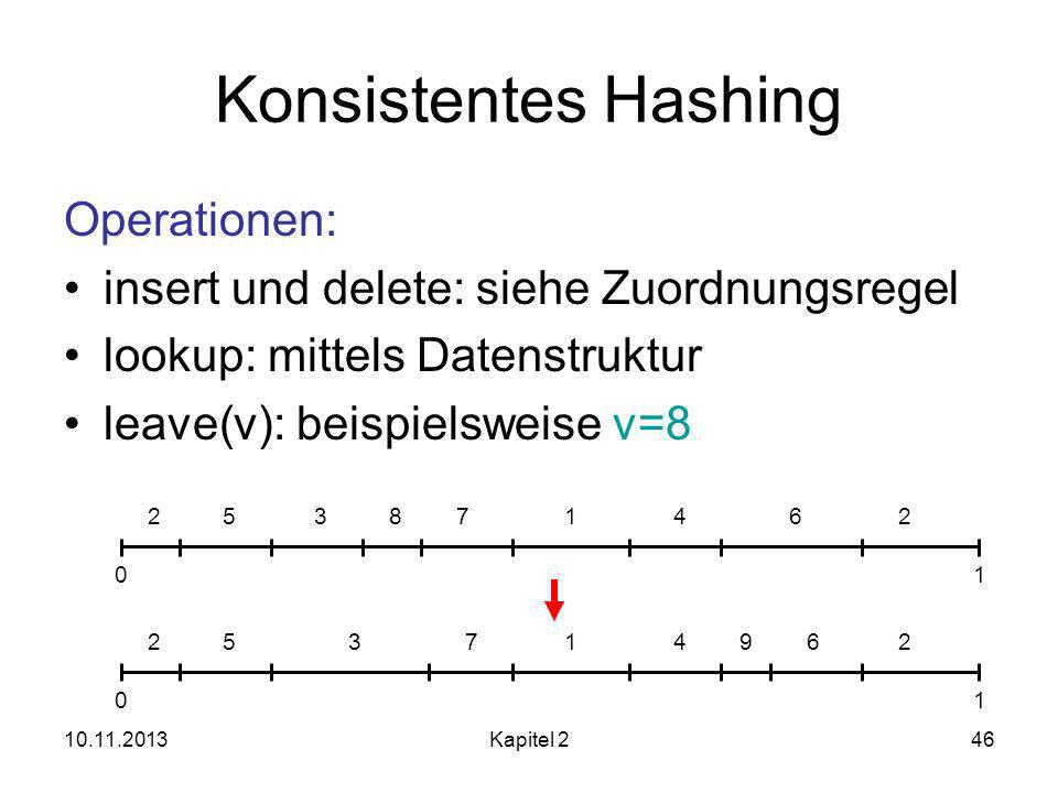 Konsistentes Hashing Operationen: