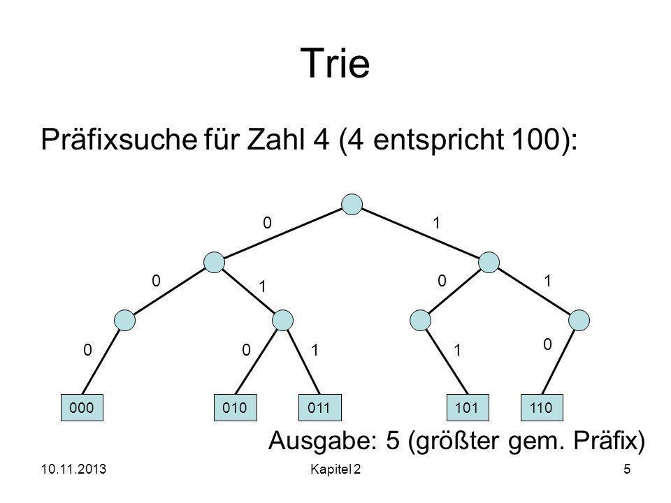 Trie Präfixsuche für Zahl 4 (4 entspricht 100):
