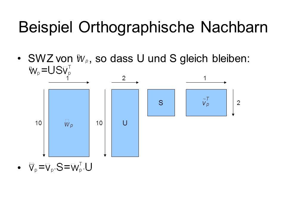 Beispiel Orthographische Nachbarn