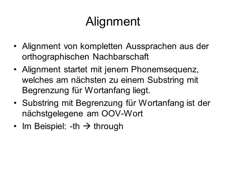 Alignment Alignment von kompletten Aussprachen aus der orthographischen Nachbarschaft.
