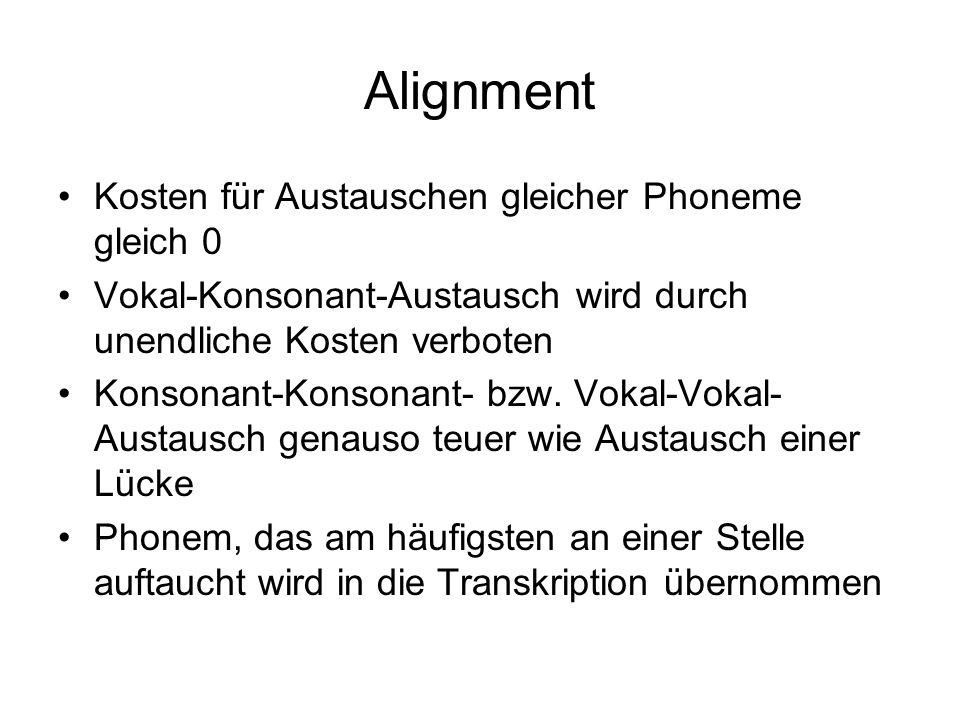 Alignment Kosten für Austauschen gleicher Phoneme gleich 0