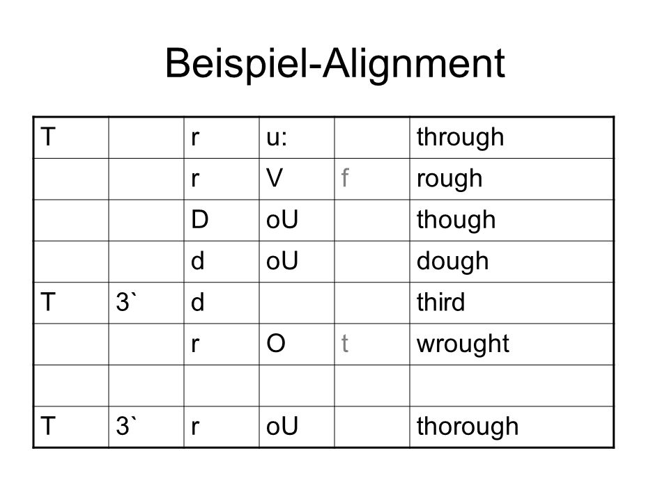 Beispiel-Alignment T r u: through V f rough D oU though d dough 3`