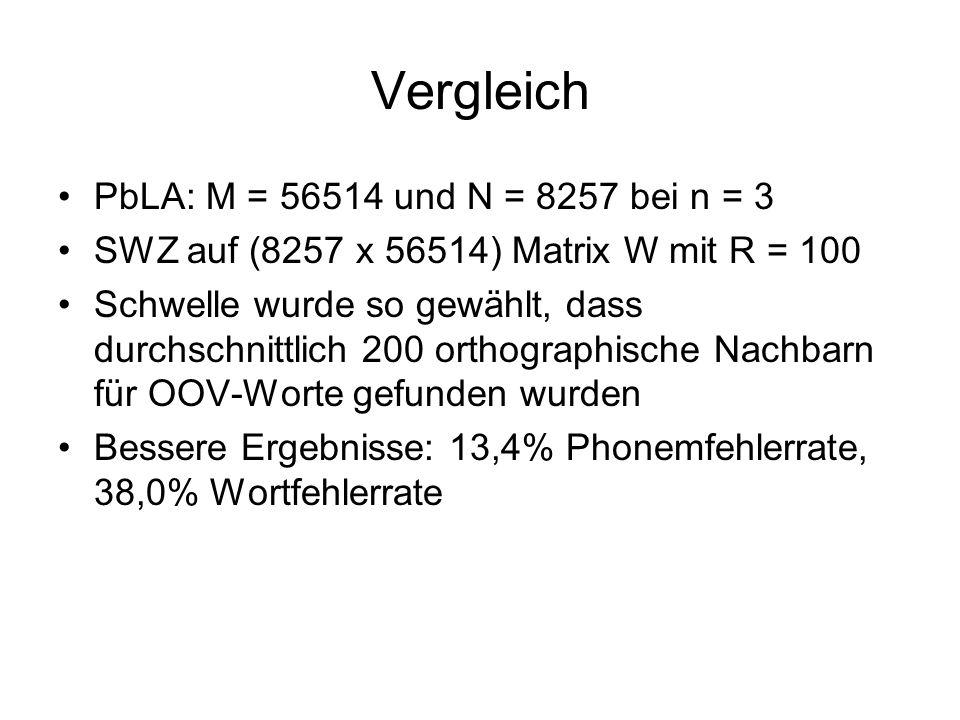 Vergleich PbLA: M = 56514 und N = 8257 bei n = 3