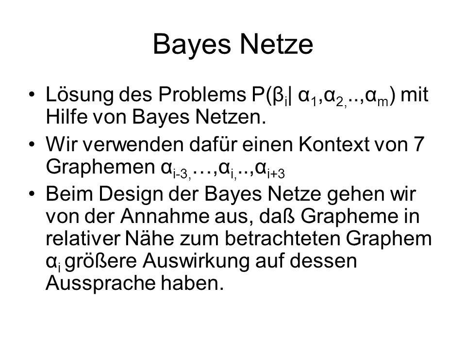 Bayes Netze Lösung des Problems P(βi| α1,α2,..,αm) mit Hilfe von Bayes Netzen. Wir verwenden dafür einen Kontext von 7 Graphemen αi-3,…,αi,..,αi+3.