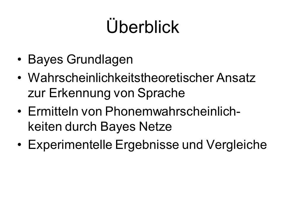 Überblick Bayes Grundlagen