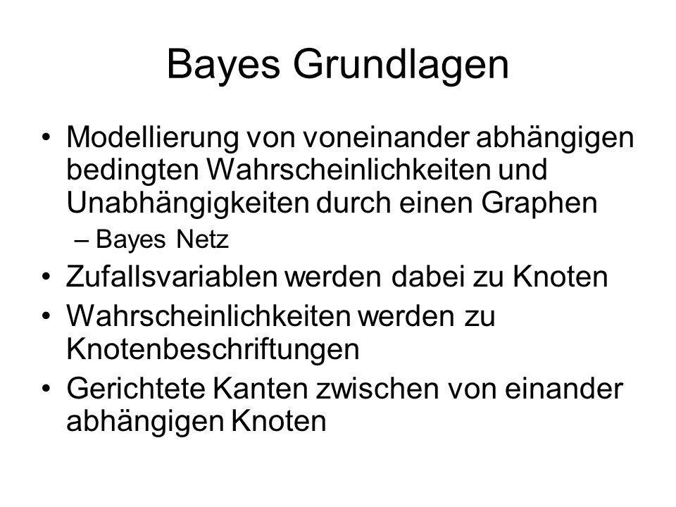 Bayes Grundlagen Modellierung von voneinander abhängigen bedingten Wahrscheinlichkeiten und Unabhängigkeiten durch einen Graphen.