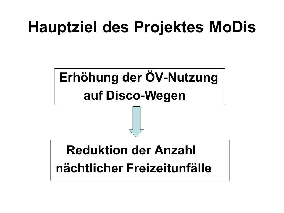 Hauptziel des Projektes MoDis