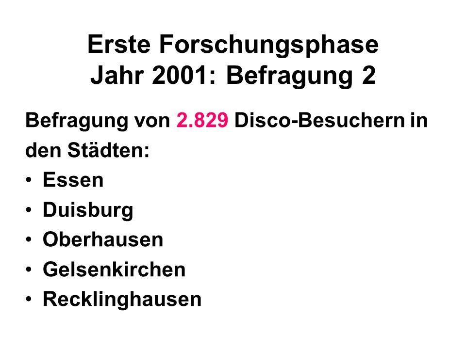 Erste Forschungsphase Jahr 2001: Befragung 2