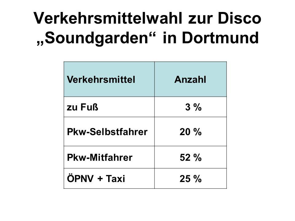 """Verkehrsmittelwahl zur Disco """"Soundgarden in Dortmund"""