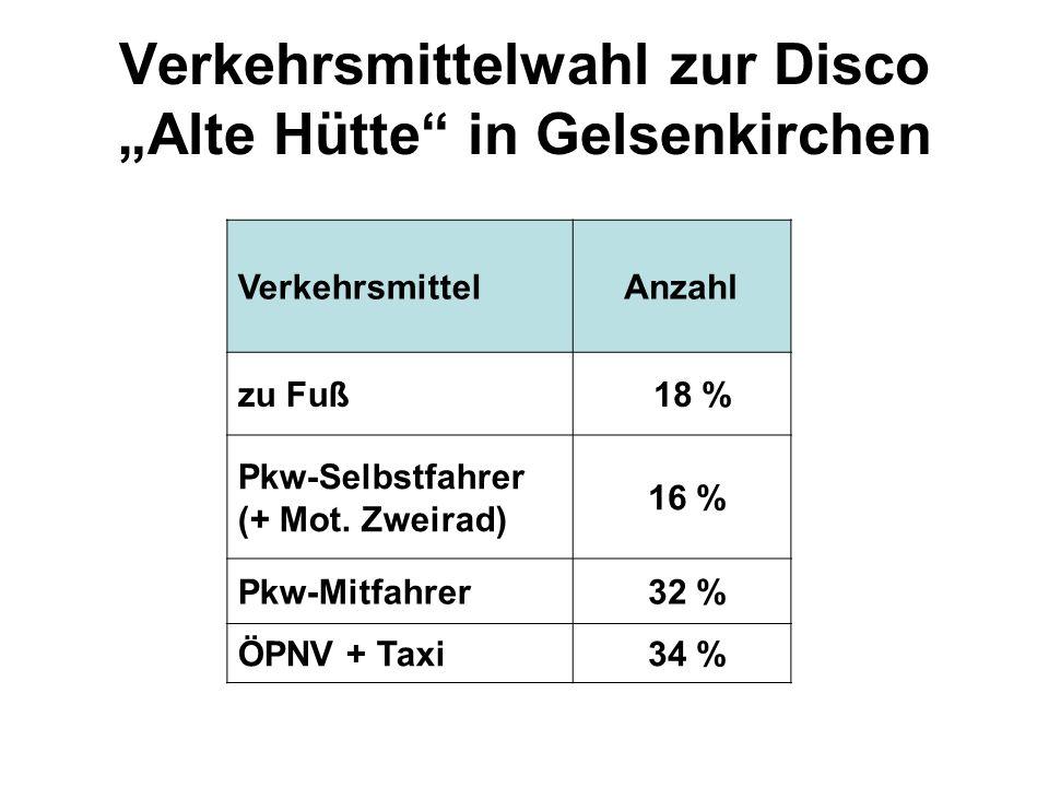 """Verkehrsmittelwahl zur Disco """"Alte Hütte in Gelsenkirchen"""