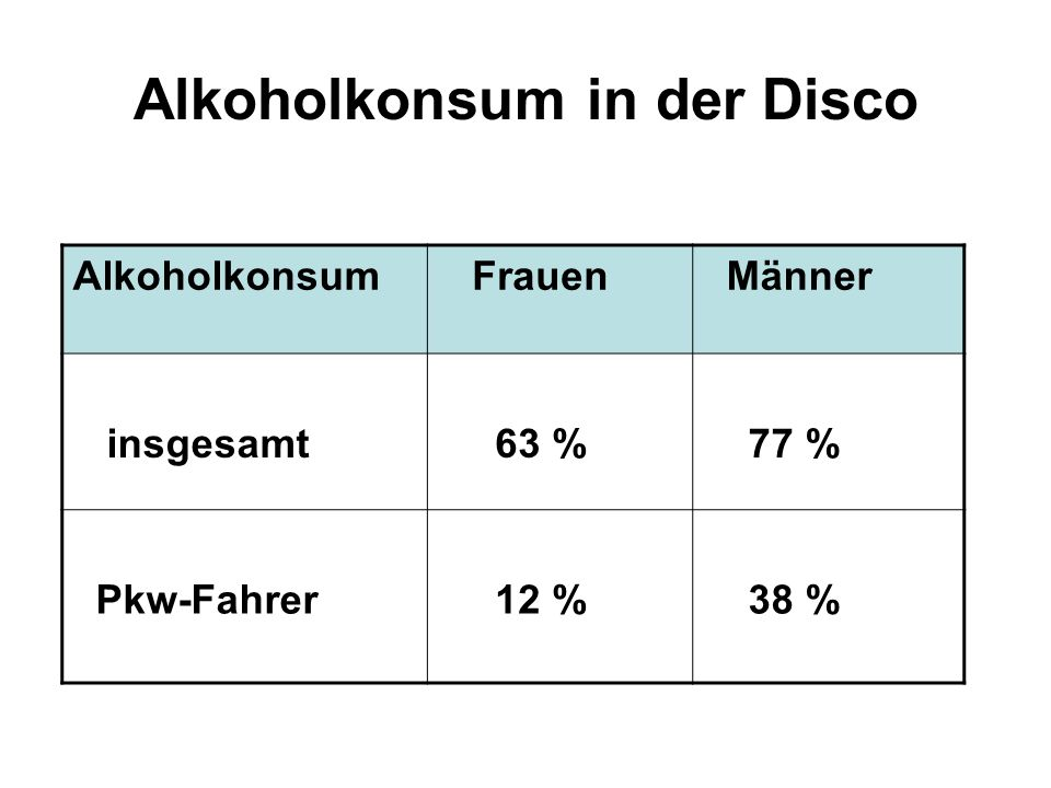 Alkoholkonsum in der Disco