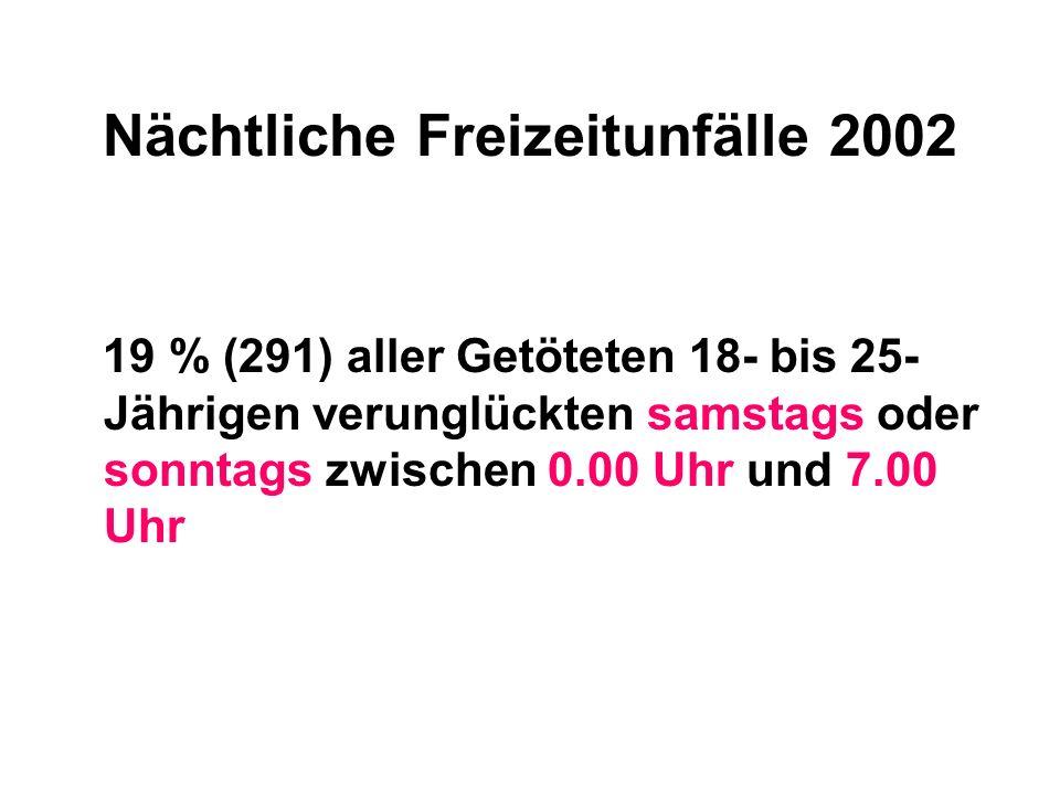 Nächtliche Freizeitunfälle 2002