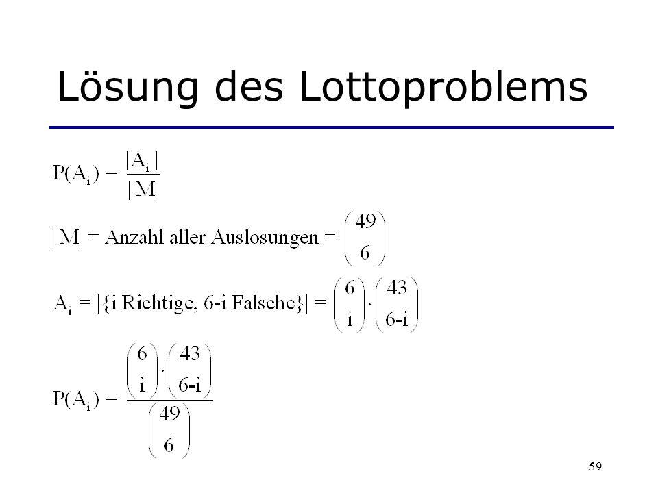 Lösung des Lottoproblems