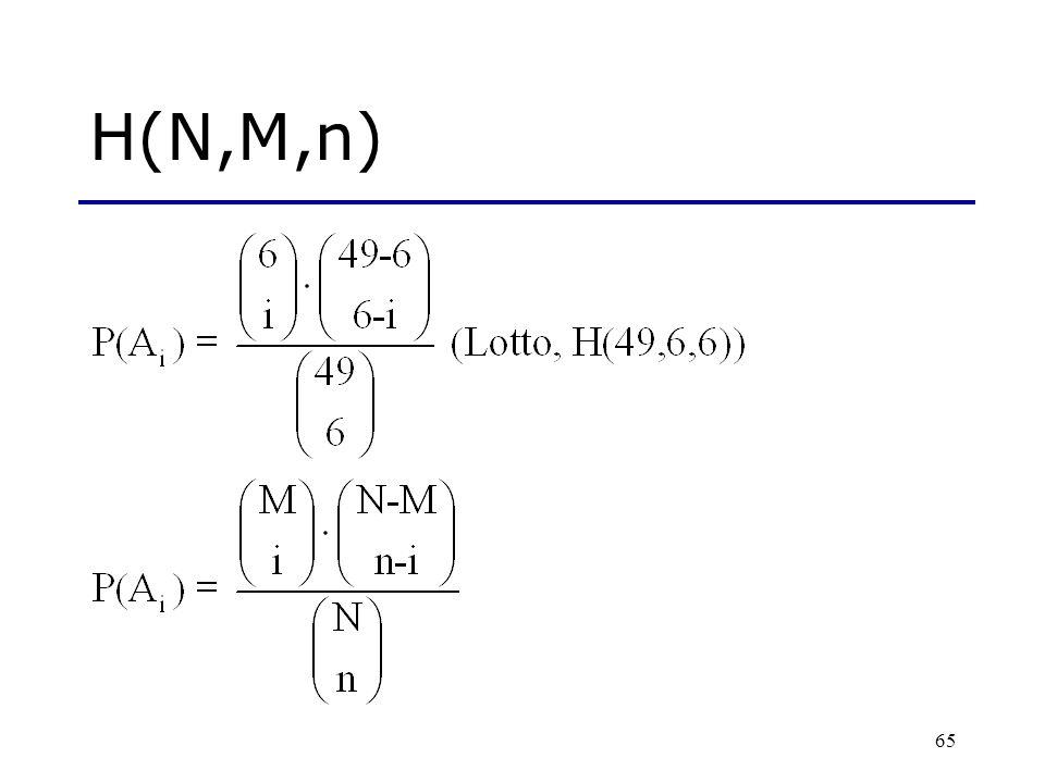 H(N,M,n)