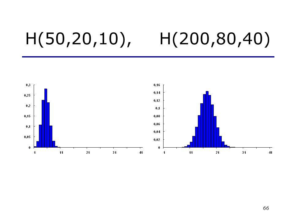 H(50,20,10), H(200,80,40)