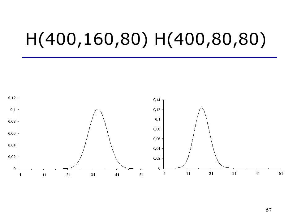 H(400,160,80) H(400,80,80)
