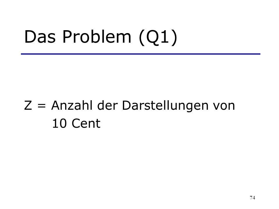 Das Problem (Q1) Z = Anzahl der Darstellungen von 10 Cent