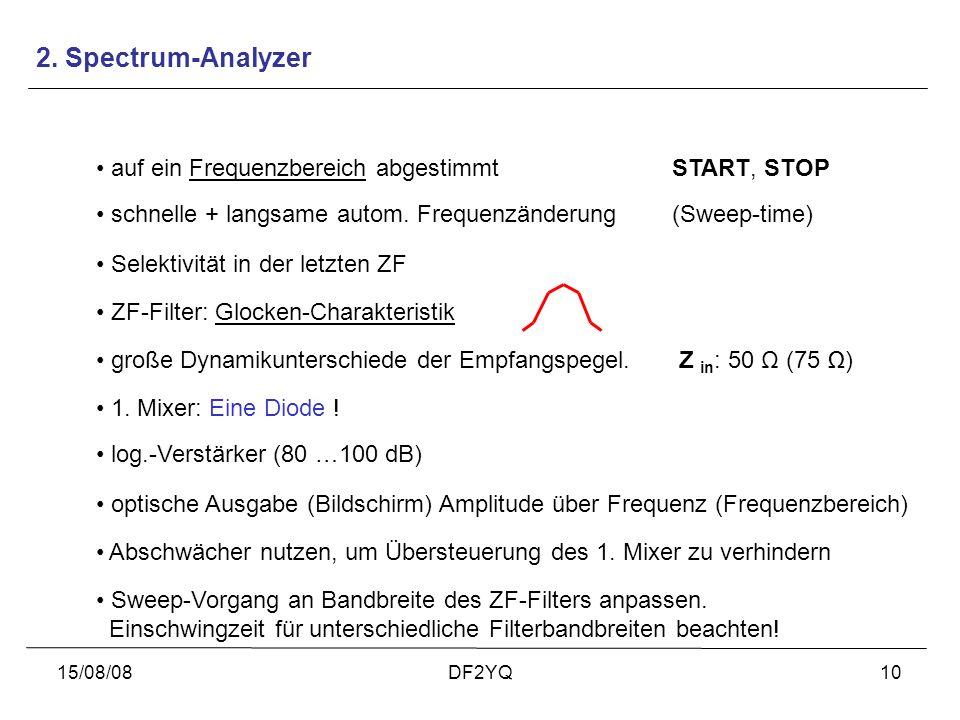 2. Spectrum-Analyzer auf ein Frequenzbereich abgestimmt START, STOP