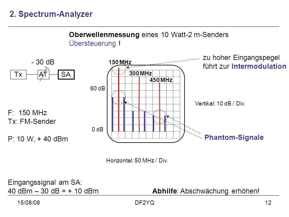 2. Spectrum-Analyzer Oberwellenmessung eines 10 Watt-2 m-Senders