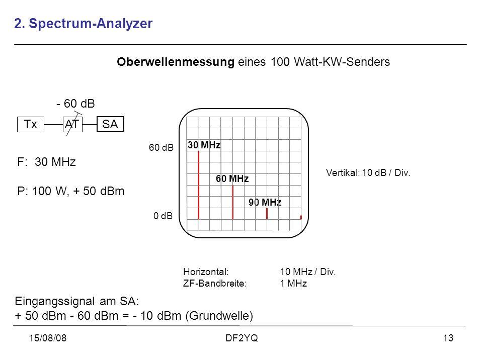 2. Spectrum-Analyzer Oberwellenmessung eines 100 Watt-KW-Senders