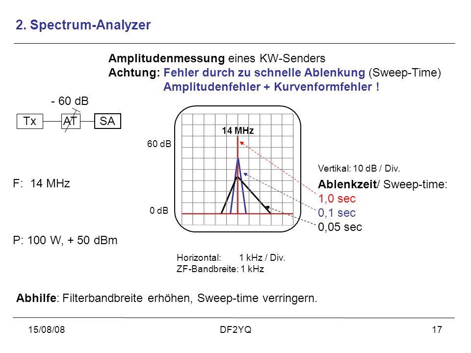 2. Spectrum-Analyzer Amplitudenmessung eines KW-Senders