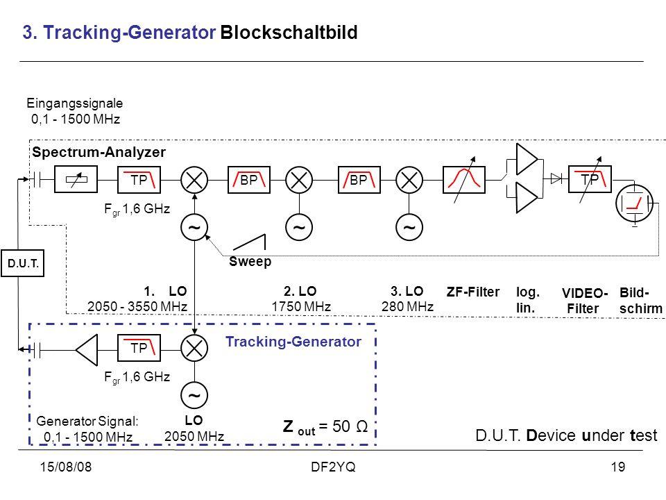 3. Tracking-Generator Blockschaltbild