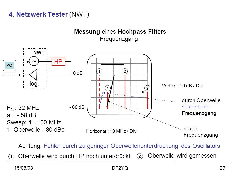 4. Netzwerk Tester (NWT)