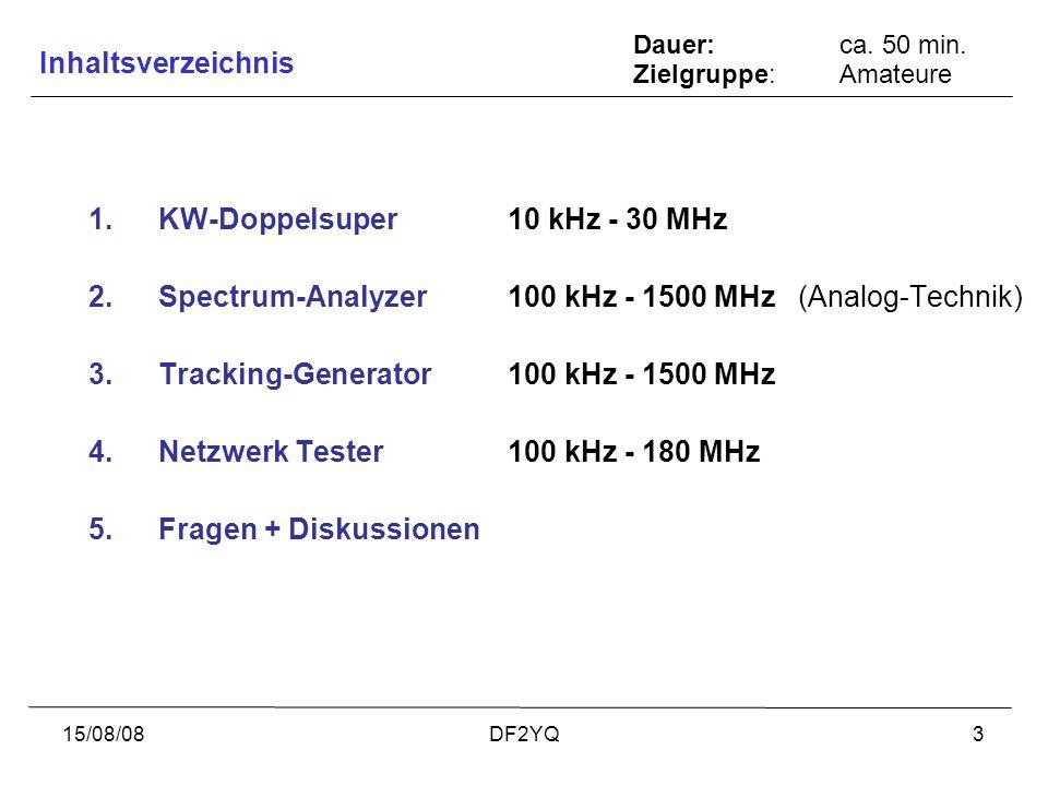 KW-Doppelsuper 10 kHz - 30 MHz
