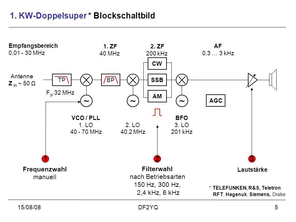 1. KW-Doppelsuper * Blockschaltbild