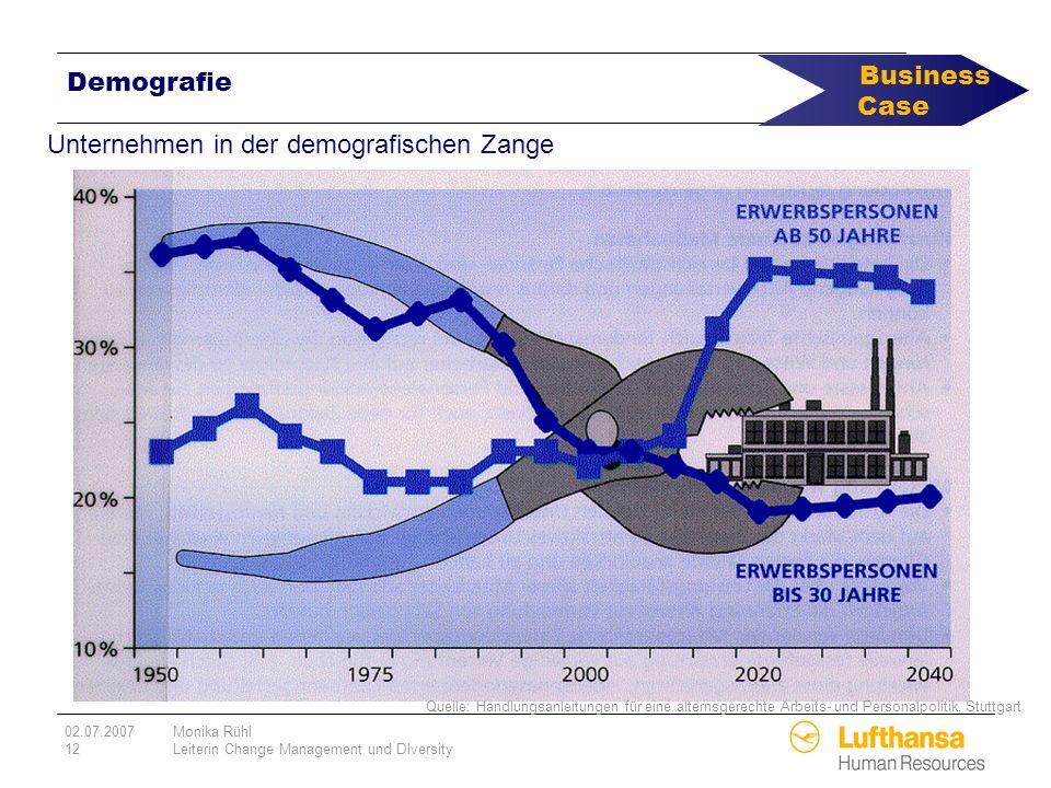 Unternehmen in der demografischen Zange