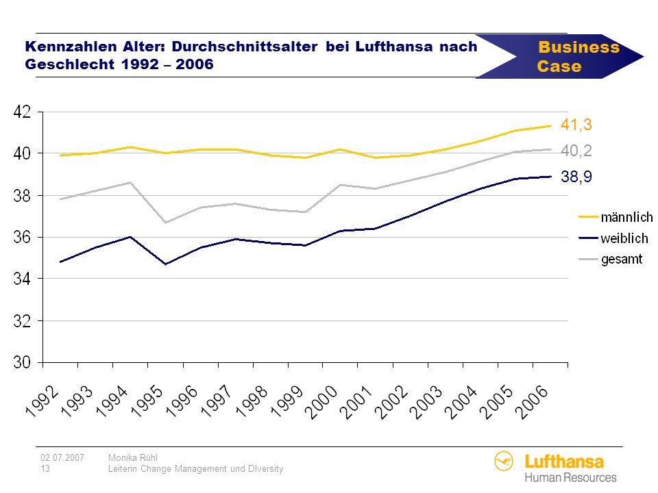 Kennzahlen Alter: Durchschnittsalter bei Lufthansa nach Geschlecht 1992 – 2006