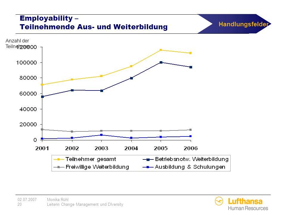 Employability – Teilnehmende Aus- und Weiterbildung