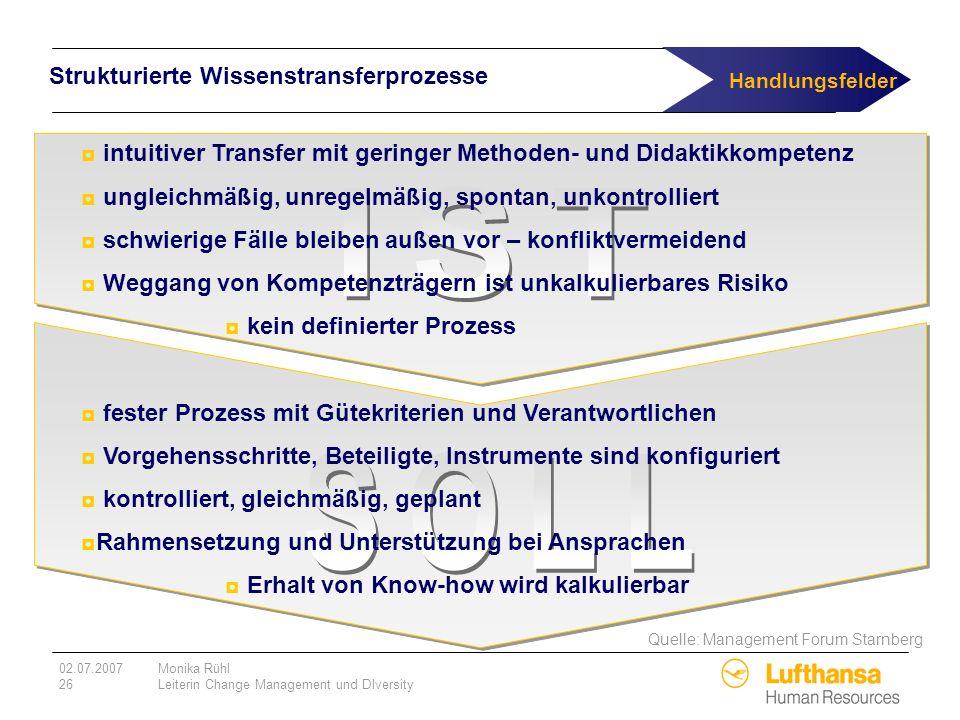 Strukturierte Wissenstransferprozesse