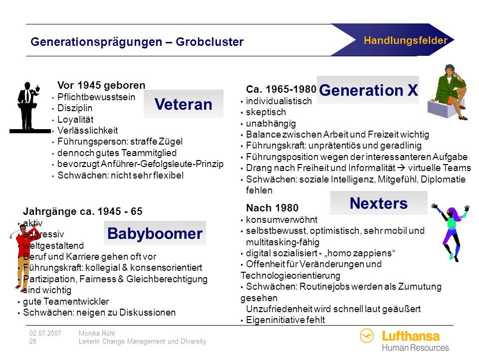 Generationsprägungen – Grobcluster