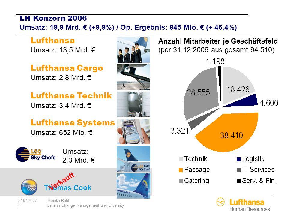 Lufthansa Cargo Umsatz: 2,8 Mrd. €