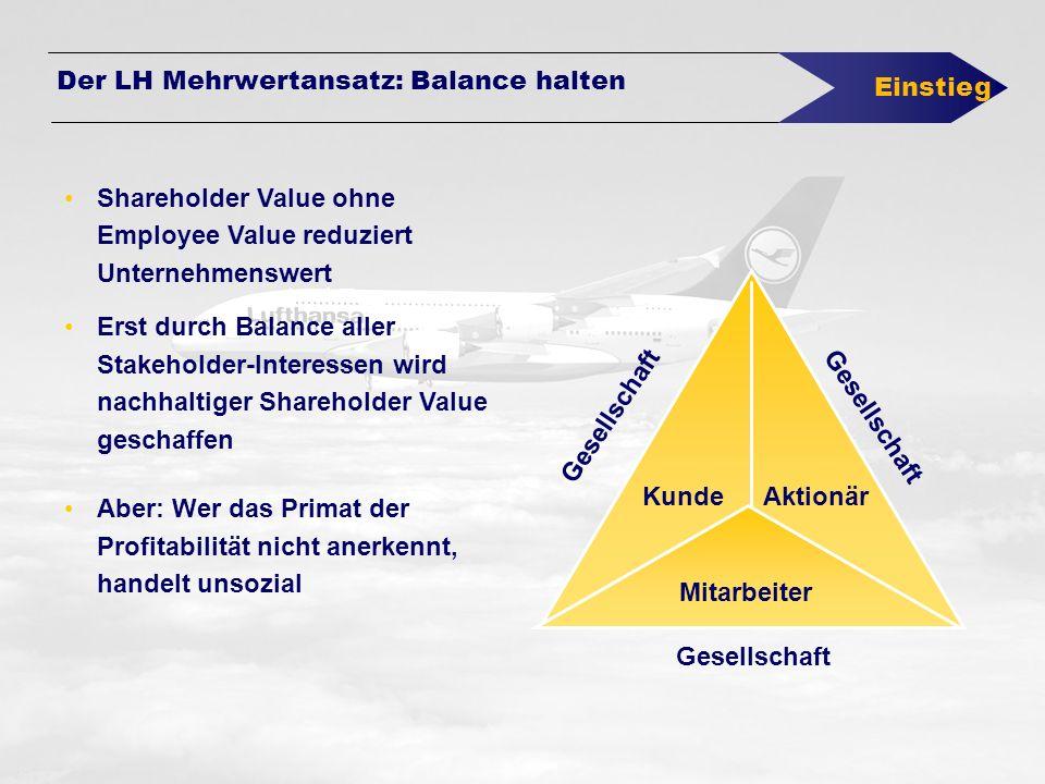 Der LH Mehrwertansatz: Balance halten