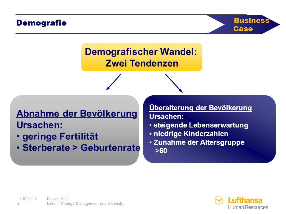 Demografischer Wandel: