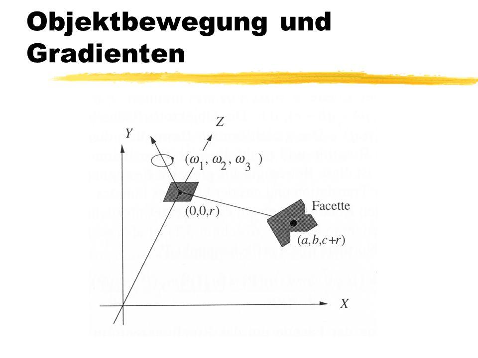 Objektbewegung und Gradienten