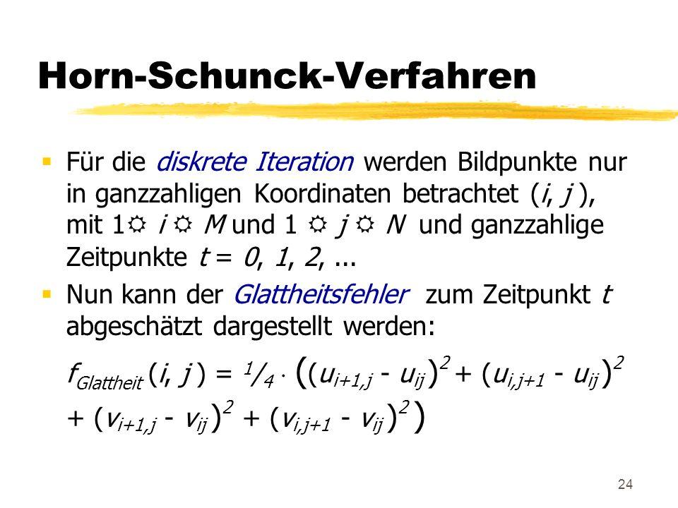 Horn-Schunck-Verfahren